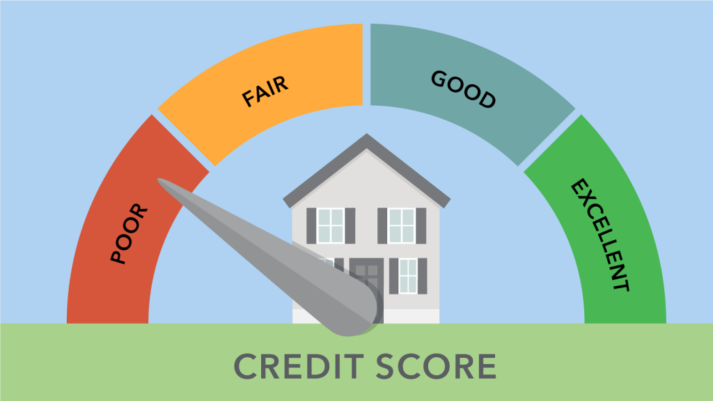 credit score trouble 1024x576 - Free Download! LoanPig's Ultimate Guide to Your Credit Score