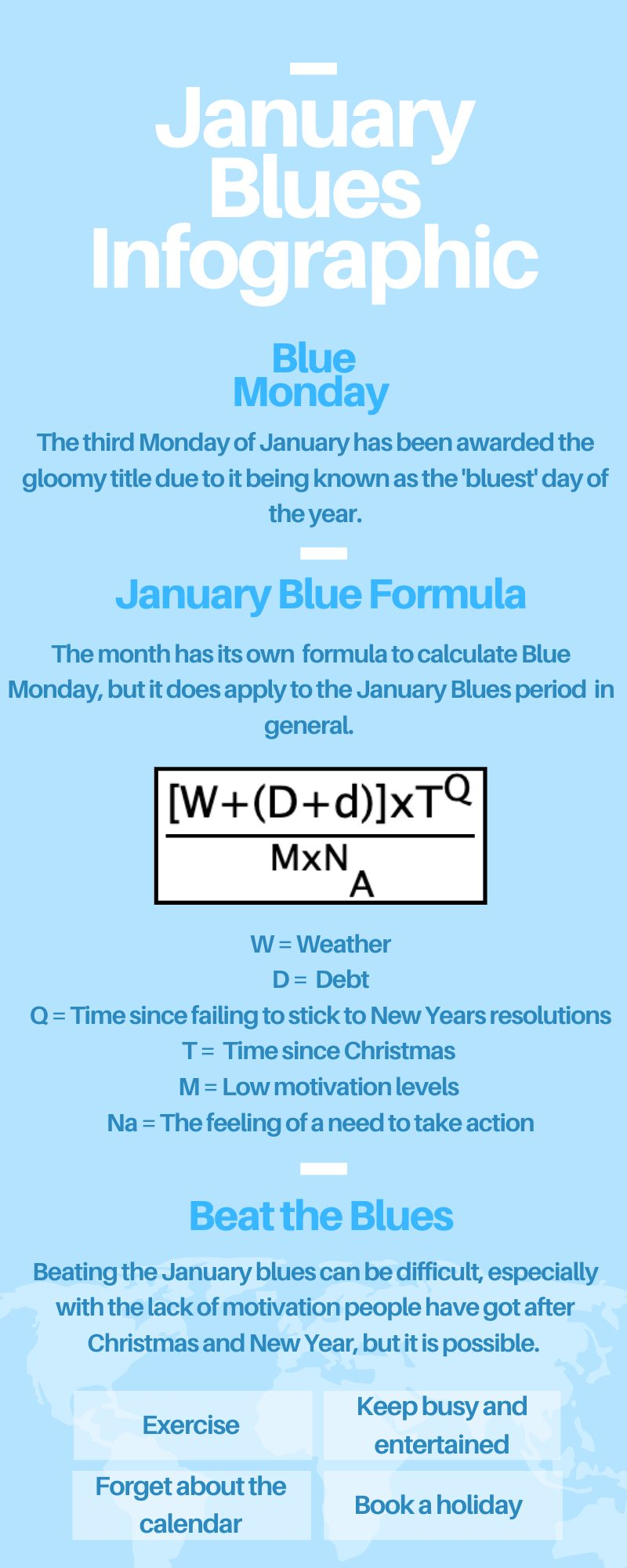 january blues | best the blues infographic